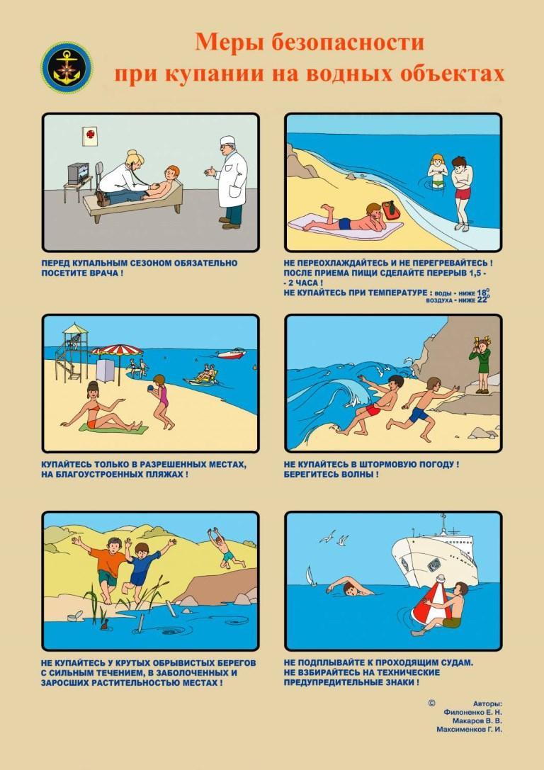 Меры безопасности при купании на водных объектах 1