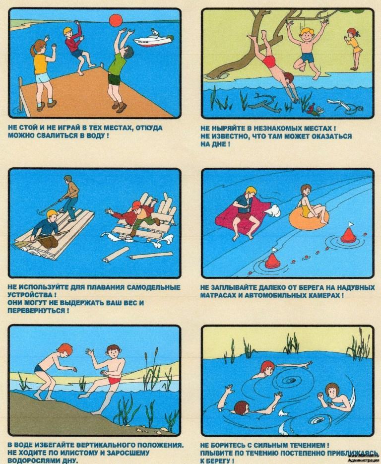 Меры безопасности при купании на водных объектах 2